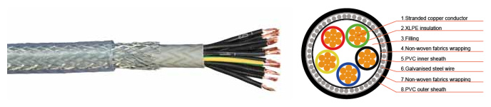 Huadong 20 core cable manufacturers
