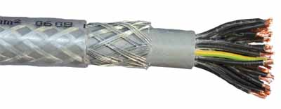 Huadong cheap 16 core wire quotation