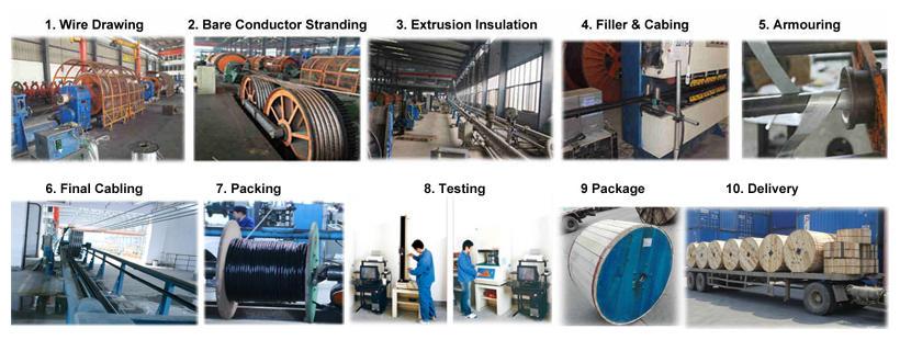 huadong 7 core control cable production process