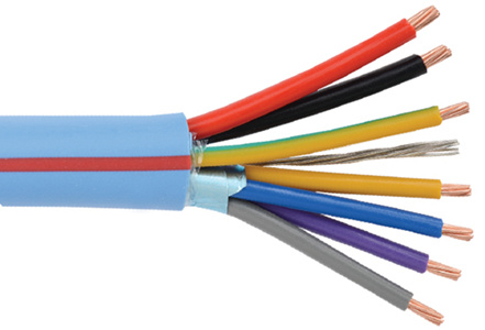 low price 8 core flexible cable factory